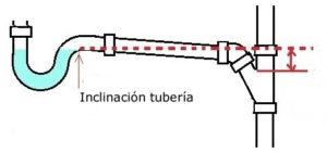 Inclinación de una tubería